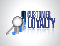 Customer loyalty business review sign concept Stock Photos
