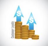 Customer loyalty coin graph sign concept Royalty Free Stock Photos