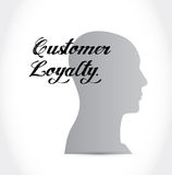 Customer loyalty mind sign concept Royalty Free Stock Images