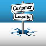 Customer loyalty plates royalty free illustration