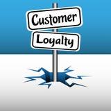 Customer loyalty plates Stock Image