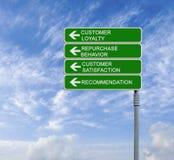 Customer loyalty Stock Image