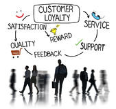 Customer Loyalty Satisfaction Support Strategy Concept.  Stock Photos