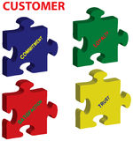 Customer Puzzle Stock Images