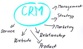 Customer relationship diagram. Handwritten CRM sketch on white background Royalty Free Stock Photos