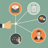 Customer relationship management Immagini Stock