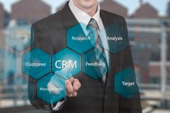 Customer relationship management concept man selecting CRM. Customer relationship management concept man selecting CRM Stock Image