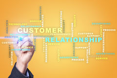 Customer relationship management concept. Words cloud. Stock Photography