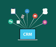Customer relationship management crm. In a service business and support for the customer and increase sale Royalty Free Stock Image