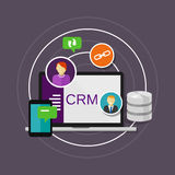 Customer relationship management di Crm Fotografia Stock