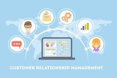 Customer relationship management. Idea of marketing, targeting and organization stock illustration