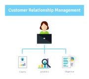 Customer relationship management Il responsabile compila il conto del cliente Fotografia Stock Libera da Diritti