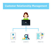 Customer Relationship Management. Manager fills the client account. Icons of manager, objectives, clients, analytics. Icons of the organization of data on work stock illustration