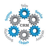 Customer Relationship Managementwork. With blue and grey gears on the white background Stock Photography
