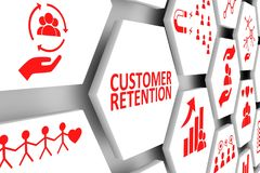 CUSTOMER RETENTION concept Stock Images