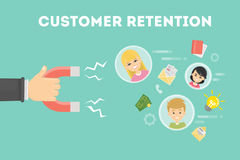 Customer retention concept. Hand with magnet tries to appeal clients Stock Photography