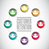 Customer retention diversity network Stock Photo