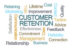 Customer Retention Word Cloud. On White Background Stock Images