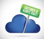 Customer is always right cloud illustration Royalty Free Stock Images