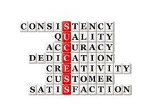 Customer satisfaction Royalty Free Stock Photography