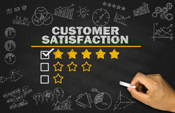 Customer satisfaction concept Royalty Free Stock Photo