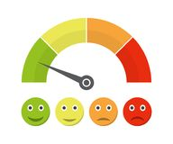 Customer satisfaction meter with different emotions. Vector illustration. Scale color with arrow from red to green and the scale o