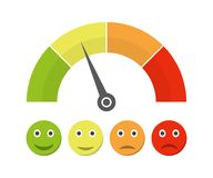 Customer satisfaction meter with different emotions. Vector illustration. Scale color with arrow from red to green and the scale o. F emotions Stock Image