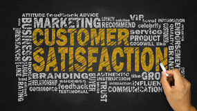 Customer satisfaction word cloud Royalty Free Stock Photos