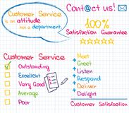 Customer Service approach Royalty Free Stock Image