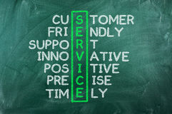 Customer service concept. On blackboard-customer friendly support Royalty Free Stock Photography
