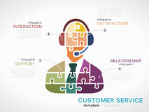 Customer service. Concept infographic template with representative made out of puzzle pieces Stock Photos