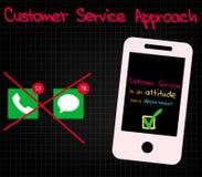 Customer Service Experience Royalty Free Stock Photos