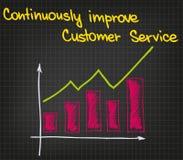 Customer Service improvement3 Stock Photo