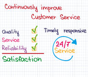 Customer Service improvement1 Royalty Free Stock Photos