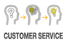 Customer service info graphic Stock Image