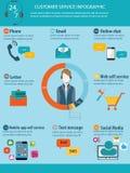 Customer service info graphics. Royalty Free Stock Photo