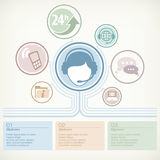 Customer service infographic with female operator & text,  Stock Images