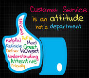 Customer Service Like Stock Images