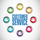 Customer service people diagram Royalty Free Stock Photo