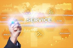 Customer service and relationship concept. Business concept. Customer service and relationship concept. Business concept Royalty Free Stock Photos