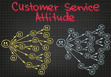 Customer Service Smile Royalty Free Stock Photography