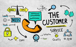 The Customer Service Target Market Support Assistance Concept Royalty Free Stock Image