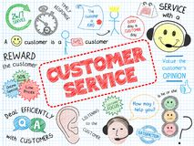 CUSTOMER SERVICE vector sketch notes. Graphic notes explaining the concept of CUSTOMER SERVICE using a variety of colorful, hand-drawn vector icons and relevant Royalty Free Stock Photography
