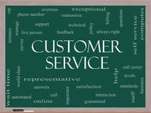 Customer Service Word Cloud Concept on a Blackboard Royalty Free Stock Photos