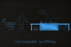 Customer with shopping cart paying with his smartphone Royalty Free Stock Photography