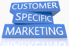 Customer Specific Marketing Stock Photo