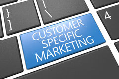 Customer Specific Marketing Stock Images
