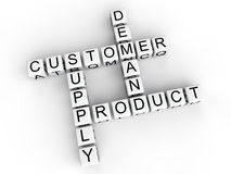 Customer supply demand product cubes. 3D render of white cubes with alphabets arranged to form the word customer, supply, product, demand integrated into each Royalty Free Stock Image