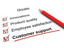 Customer support checklist. Key goals in business.  Royalty Free Stock Photo