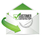 Customer support mail message communication Stock Photography